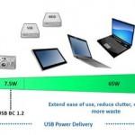 La norme USB Power Delivery
